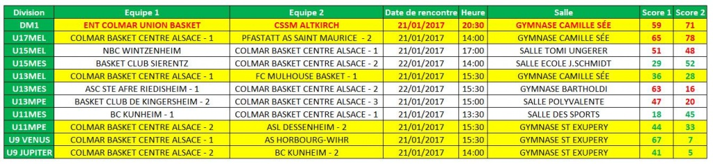 res21&22.01.17